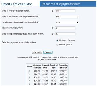 Calculator for Reducing Credit Card Debt