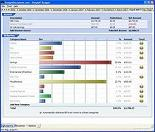 Free Budgeting Software
